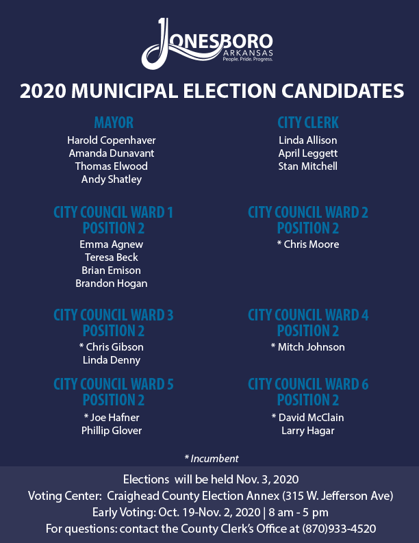 Municipal Election Candidates 2020